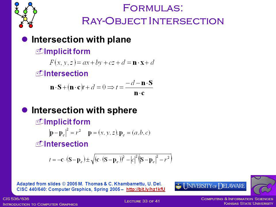 Computing & Information Sciences Kansas State University CIS 536/636 Introduction to Computer Graphics Lecture 33 of 41 Intersection with plane  Implicit form  Intersection Intersection with sphere  Implicit form  Intersection Formulas: Ray-Object Intersection Adapted from slides © 2005 M.