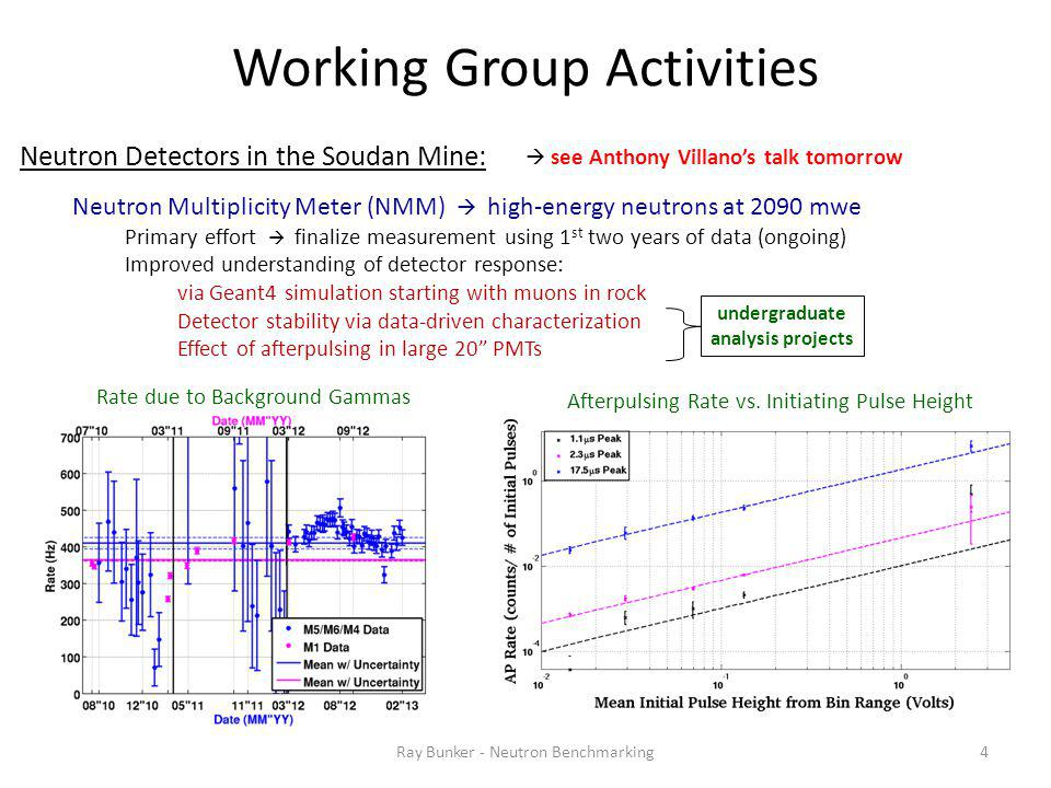 Ray Bunker - Neutron Benchmarking5 Working Group Activities Neutron Detectors in the Soudan Mine: Neutron Multiplicity Meter (NMM)  high-energy neutrons at 2090 mwe Primary effort  finalize measurement using 1 st two years of data (ongoing) Improved understanding of detector response: via Geant4 simulation starting with muons in rock Detector stability via data-driven characterization Effect of afterpulsing in large 20 PMTs Also, continued operations to improve stats & in concert with veto shield  The Soudan full-cavern Veto Shield  showers, bundles & μ-neutron correlations Fully operational… working on stability and data management Established correlated GPS time stamps with NMM Developing general framework to permit correlations with other detectors Again  see Anthony Villano's talk tomorrow