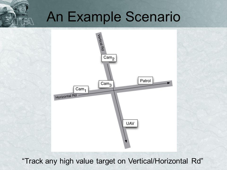 "An Example Scenario ""Track any high value target on Vertical/Horizontal Rd"""