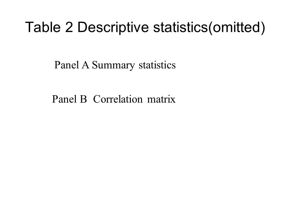 Table 2 Descriptive statistics(omitted) Panel A Summary statistics Panel B Correlation matrix