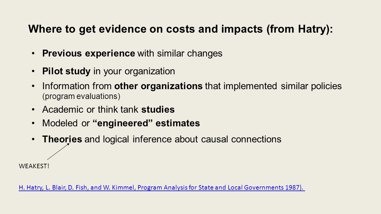 Where to get evidence on costs and impacts (from Hatry): Previous experience with similar changes Pilot study in your organization Information from other organizations that implemented similar policies (program evaluations) Academic or think tank studies Modeled or engineered estimates Theories and logical inference about causal connections WEAKEST.