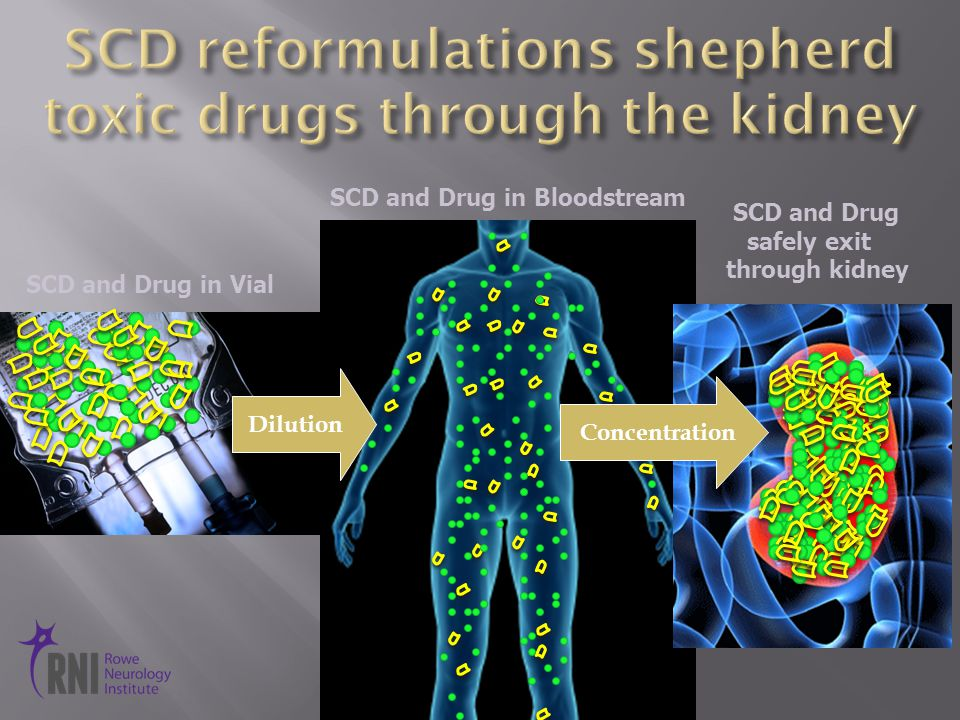 SCD and Drug in Vial