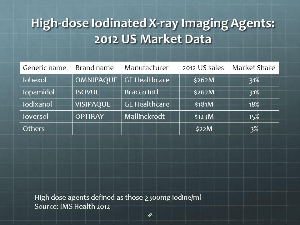High-dose Iodinated X-ray Imaging Agents: 2012 US Market Data Generic nameBrand nameManufacturer2012 US salesMarket Share IohexolOMNIPAQUEGE Healthcar