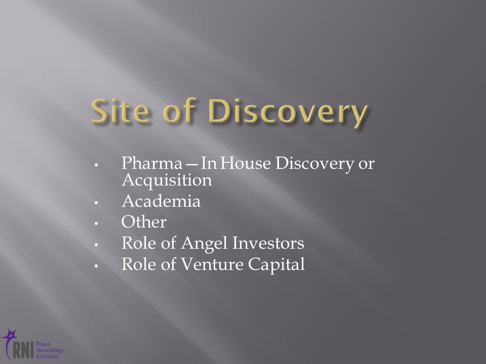 Pharma—In House Discovery or Acquisition Academia Other Role of Angel Investors Role of Venture Capital
