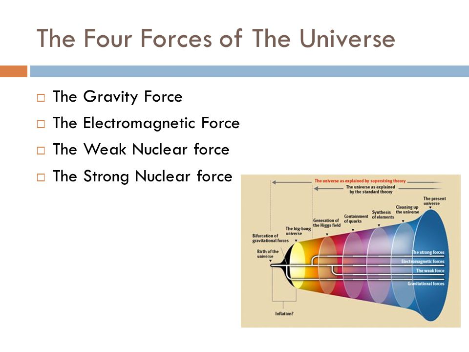 The Four Forces of The Universe  The Gravity Force  The Electromagnetic Force  The Weak Nuclear force  The Strong Nuclear force