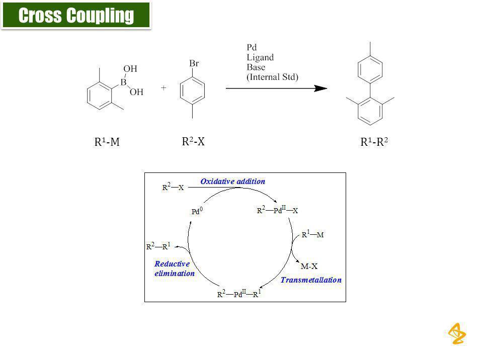 Cross Coupling R 1 -M R 2 -X R 1 -R 2