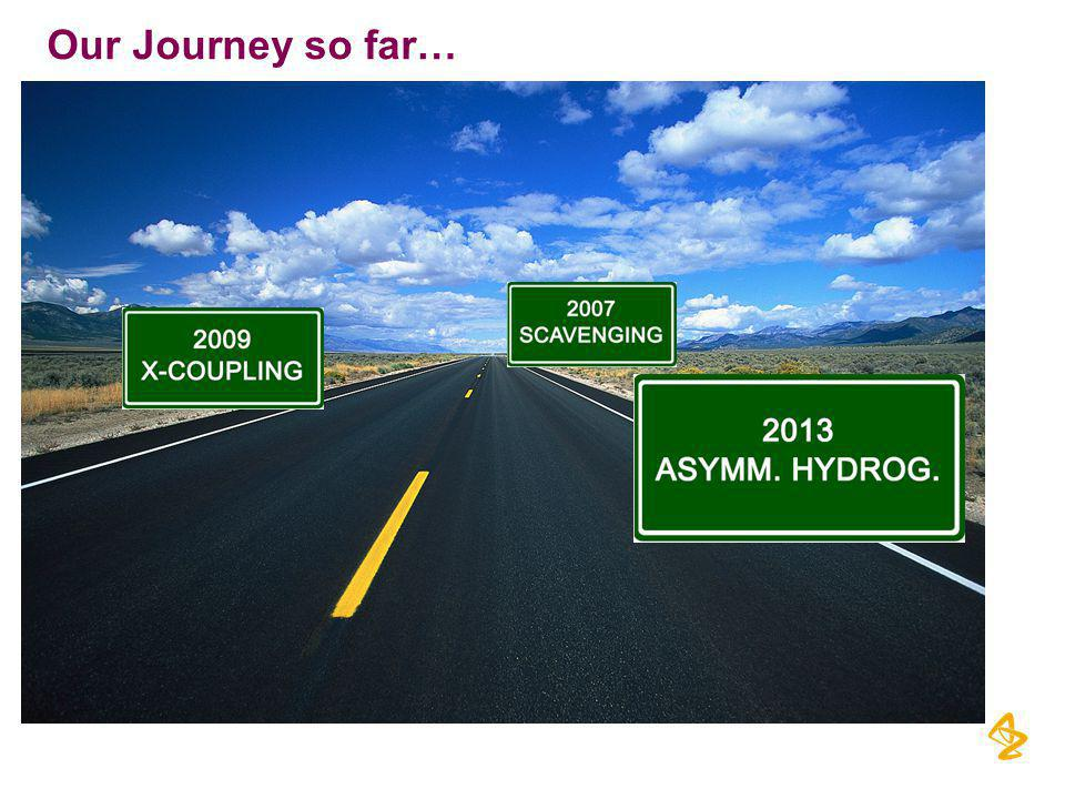 Our Journey so far…