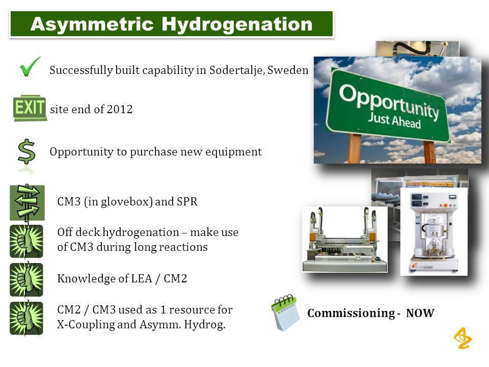 Asymmetric Hydrogenation Successfully built capability in Sodertalje, Sweden site end of 2012 Opportunity to purchase new equipment CM3 (in glovebox) and SPR Off deck hydrogenation – make use of CM3 during long reactions Knowledge of LEA / CM2 CM2 / CM3 used as 1 resource for X-Coupling and Asymm.