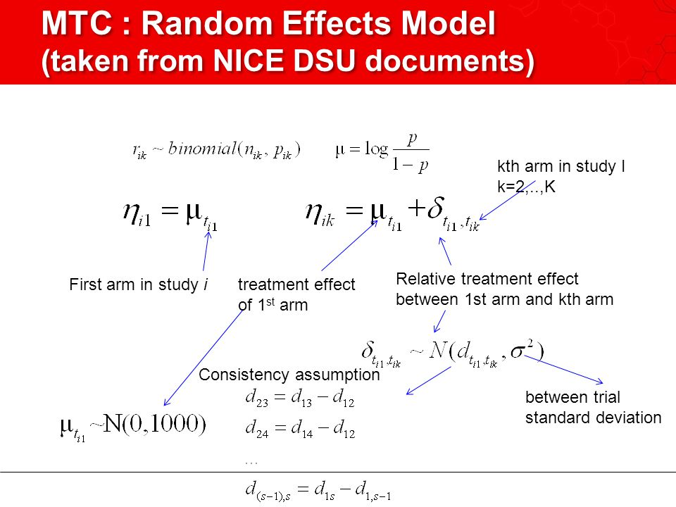 MTC : Random Effects Model (taken from NICE DSU documents) First arm in study i kth arm in study I k=2,..,K Relative treatment effect between 1st arm and kth arm treatment effect of 1 st arm Consistency assumption between trial standard deviation