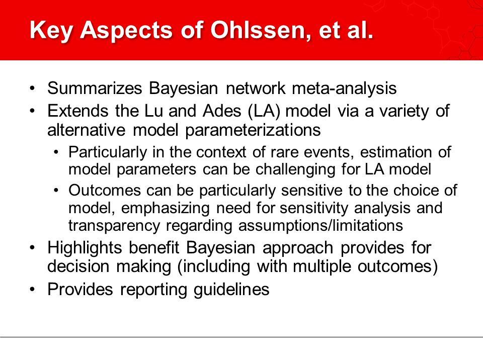 Key Aspects of Ohlssen, et al.