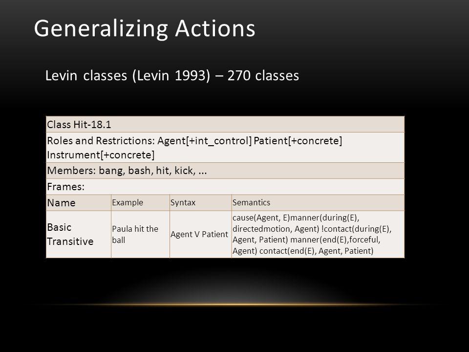 Generalizing Actions Levin classes (Levin 1993) – 270 classes Class Hit-18.1 Roles and Restrictions: Agent[+int_control] Patient[+concrete] Instrument[+concrete] Members: bang, bash, hit, kick,...