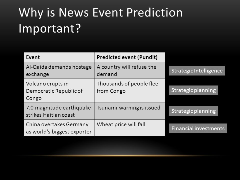 Finding Similar Generalized Event Baghdad bombing 0.2 0.30.7 0.8 0.75 0.2 0.65 0.1