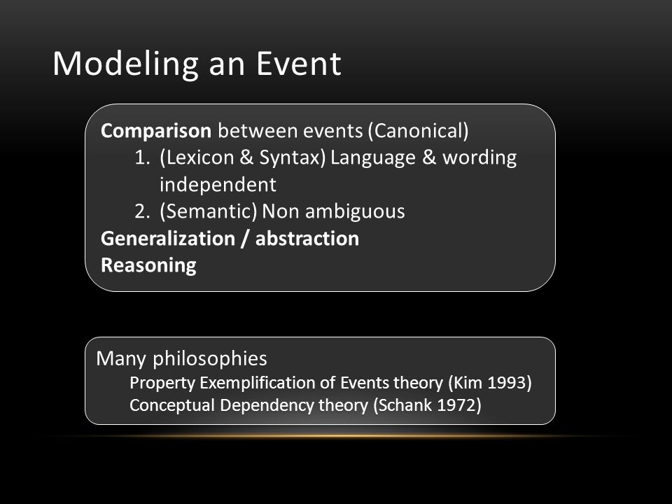 Modeling an Event Comparison between events (Canonical) 1.(Lexicon & Syntax) Language & wording independent 2.(Semantic) Non ambiguous Generalization / abstraction Reasoning Comparison between events (Canonical) 1.(Lexicon & Syntax) Language & wording independent 2.(Semantic) Non ambiguous Generalization / abstraction Reasoning Many philosophies Property Exemplification of Events theory (Kim 1993) Conceptual Dependency theory (Schank 1972) Many philosophies Property Exemplification of Events theory (Kim 1993) Conceptual Dependency theory (Schank 1972)