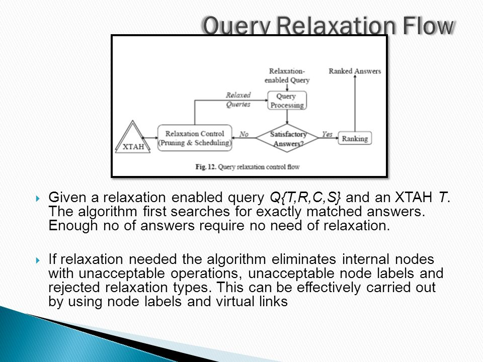  Given a relaxation enabled query Q{T,R,C,S} and an XTAH T. The algorithm first searches for exactly matched answers. Enough no of answers require no