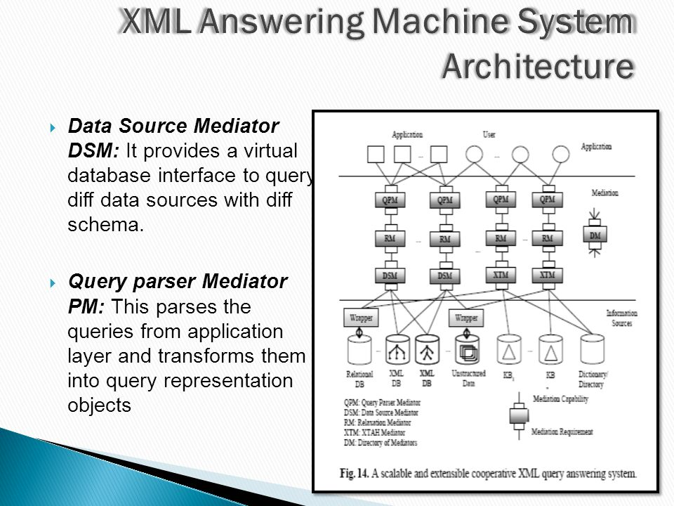  Data Source Mediator DSM: It provides a virtual database interface to query diff data sources with diff schema.