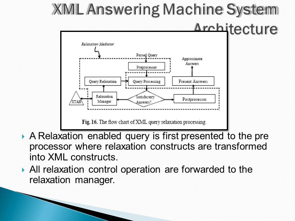  A Relaxation enabled query is first presented to the pre processor where relaxation constructs are transformed into XML constructs.  All relaxation