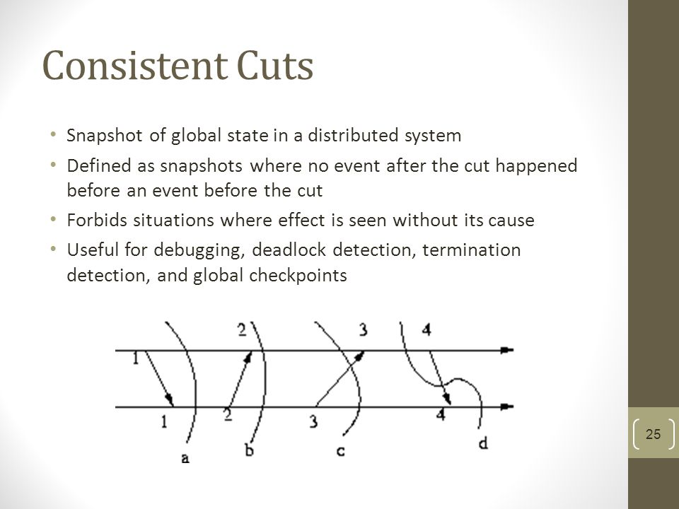 Consistent Cuts Snapshot of global state in a distributed system Defined as snapshots where no event after the cut happened before an event before the