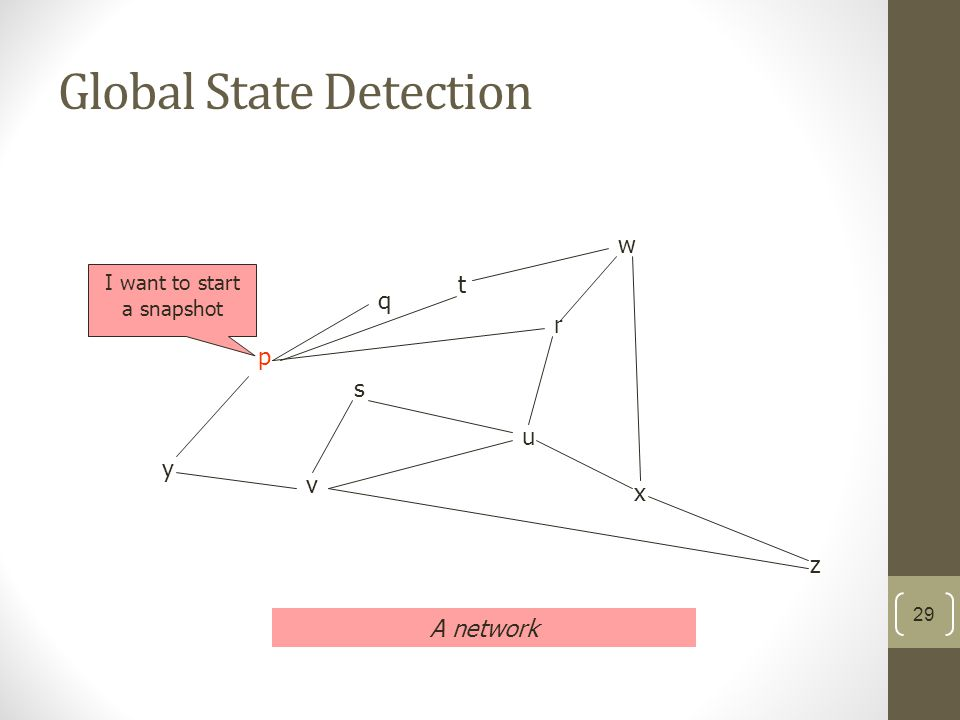 29 Global State Detection p q r s t u v w x y z A network I want to start a snapshot