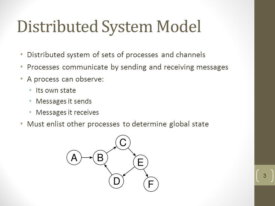 34 Global State Detection p q r s t u v w x y z A network