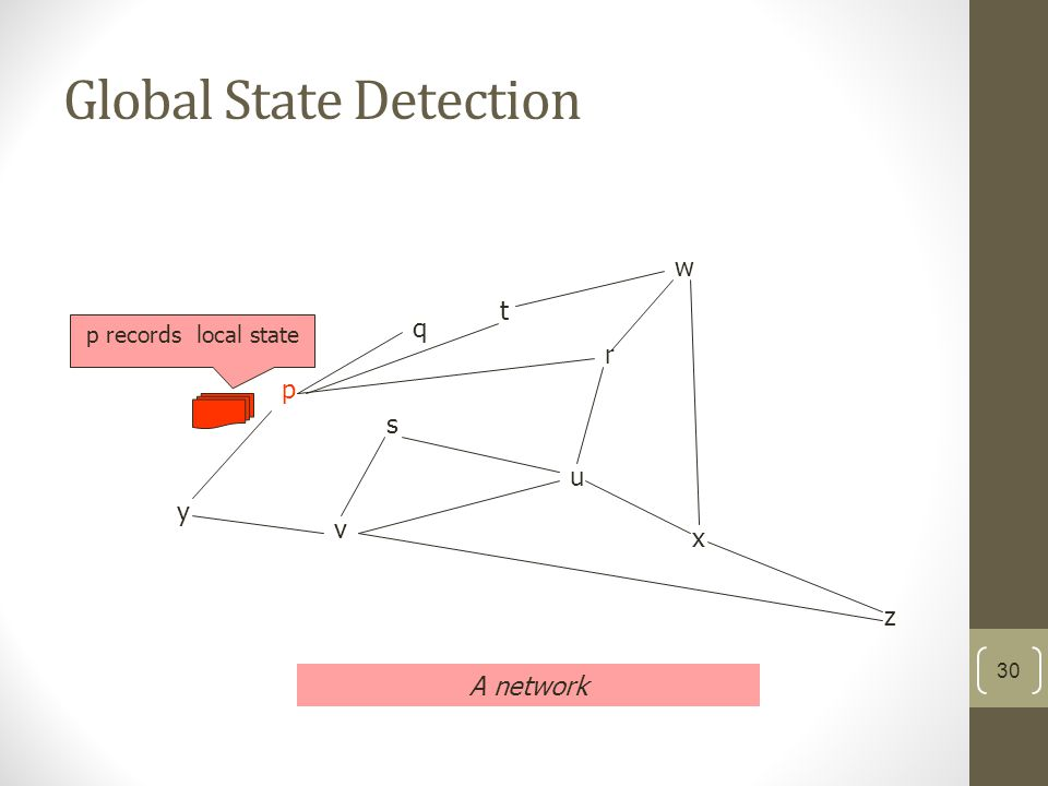 30 Global State Detection p q r s t u v w x y z A network p records local state