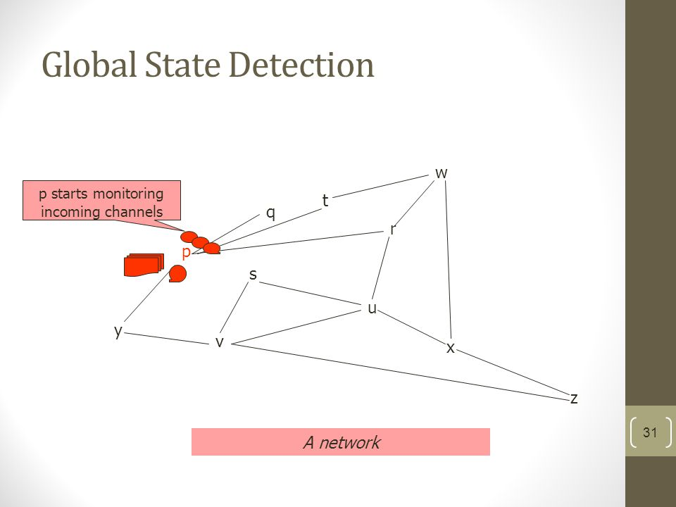 31 Global State Detection p q r s t u v w x y z A network p starts monitoring incoming channels