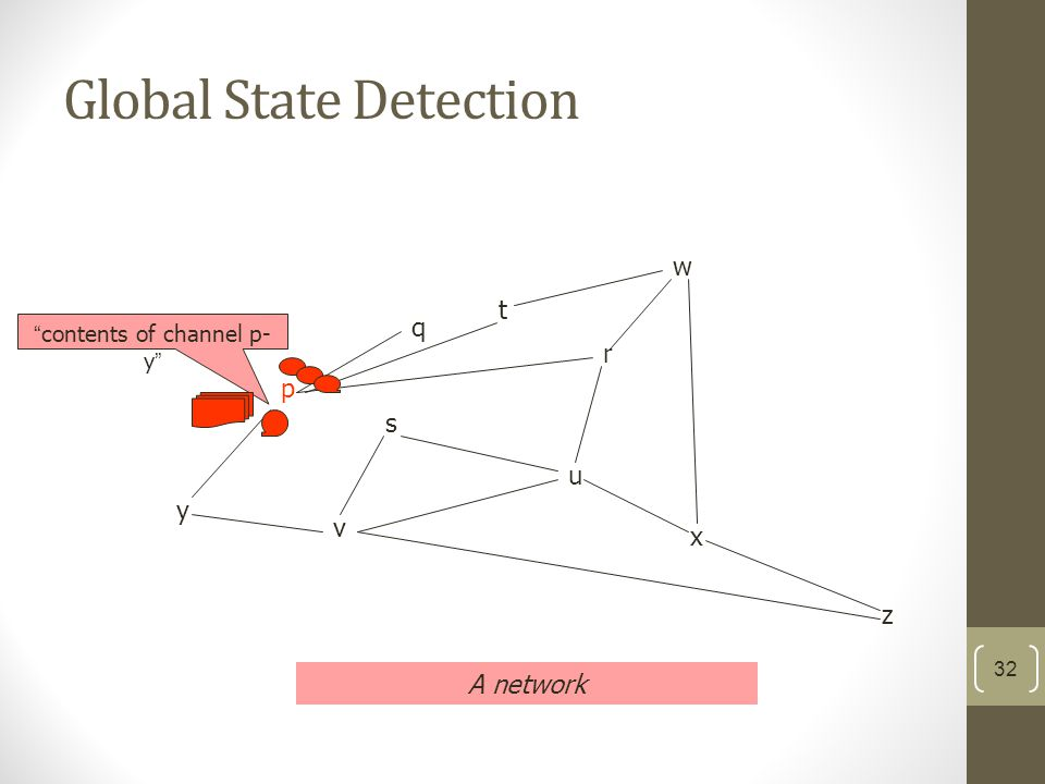"32 Global State Detection p q r s t u v w x y z A network ""contents of channel p- y"""