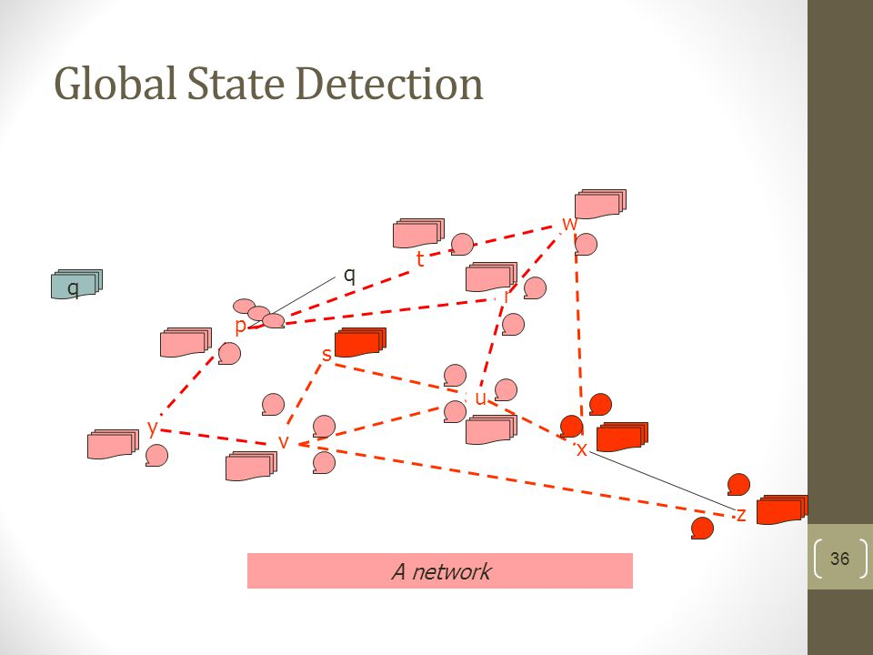 36 Global State Detection p q r s t u v w x y z A network q