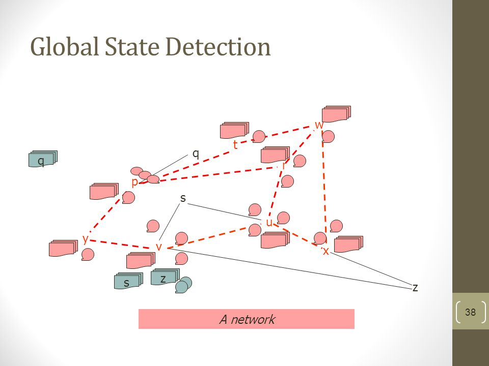 38 Global State Detection p q r s t u v w x y z A network q z s