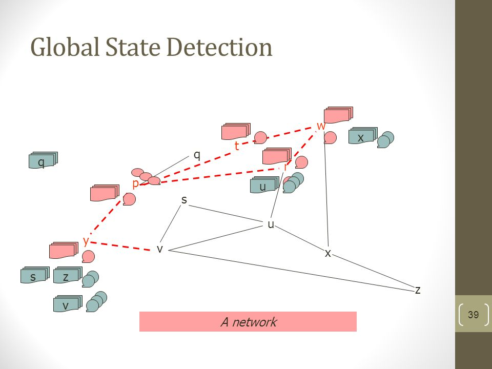 39 Global State Detection p q r s t u v w x y z A network q v z x u s