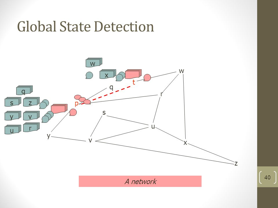 40 Global State Detection p q r s t u v w x y z A network q v w z x u s y r