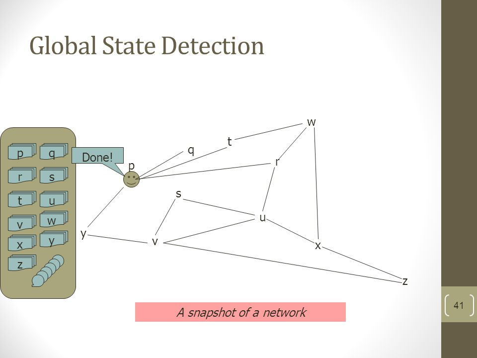 41 Global State Detection p q r s t u v w x y z A snapshot of a network q x u s v r t w p y z Done!