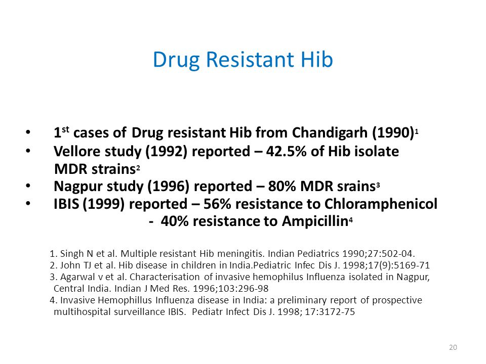 Drug Resistant Hib 1 st cases of Drug resistant Hib from Chandigarh (1990) 1 Vellore study (1992) reported – 42.5% of Hib isolate MDR strains 2 Nagpur
