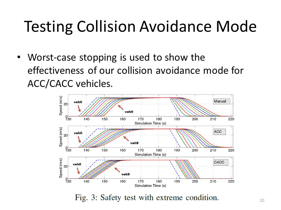 Testing Collision Avoidance Mode Worst-case stopping is used to show the effectiveness of our collision avoidance mode for ACC/CACC vehicles.
