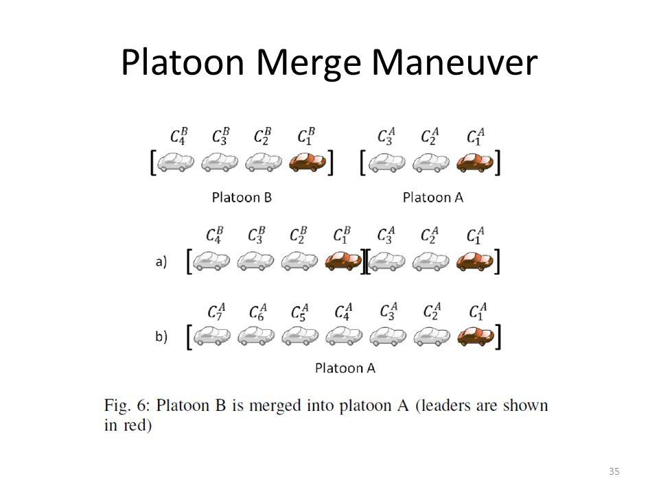 Platoon Merge Maneuver 35