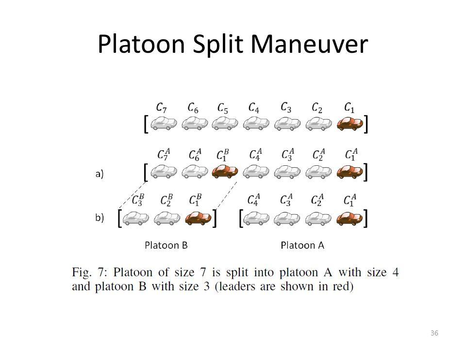 Platoon Split Maneuver 36