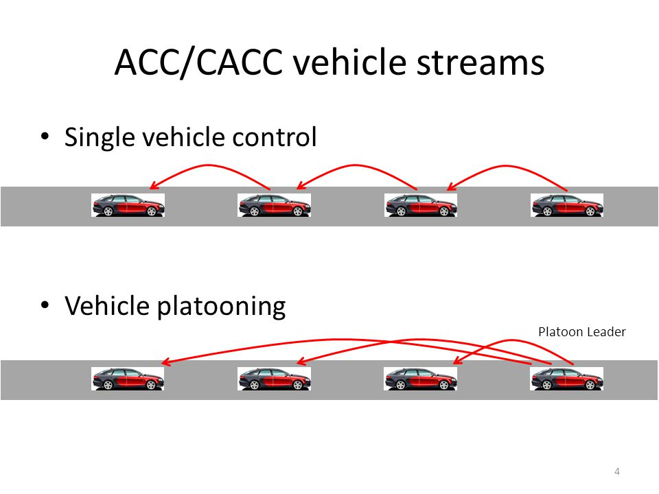ACC/CACC vehicle streams Single vehicle control Vehicle platooning Platoon Leader 4