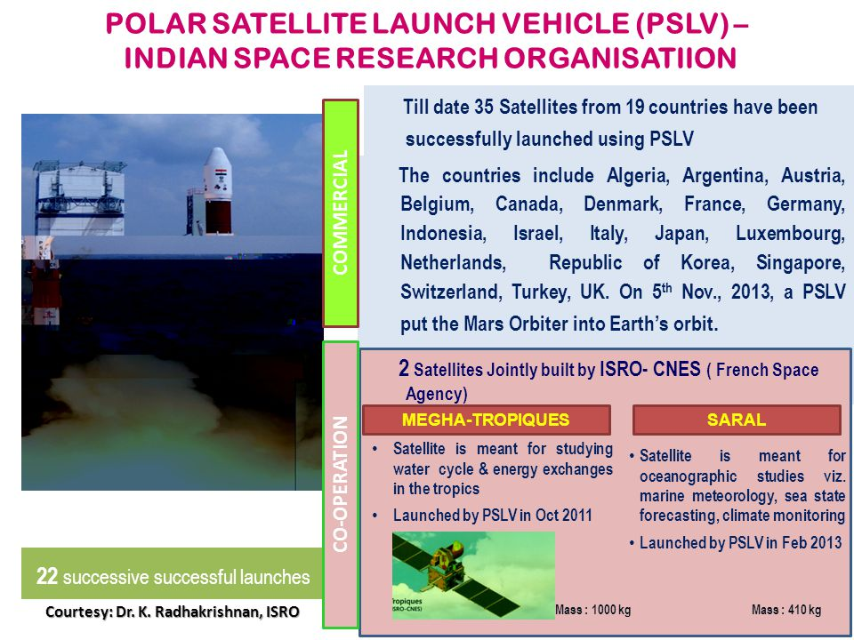 POLAR SATELLITE LAUNCH VEHICLE (PSLV) – INDIAN SPACE RESEARCH ORGANISATIION The countries include Algeria, Argentina, Austria, Belgium, Canada, Denmark, France, Germany, Indonesia, Israel, Italy, Japan, Luxembourg, Netherlands, Republic of Korea, Singapore, Switzerland, Turkey, UK.