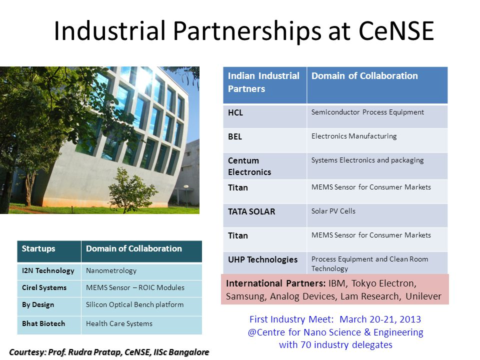 Industrial Partnerships at CeNSE Indian Industrial Partners Domain of Collaboration HCL Semiconductor Process Equipment BEL Electronics Manufacturing Centum Electronics Systems Electronics and packaging Titan MEMS Sensor for Consumer Markets TATA SOLAR Solar PV Cells Titan MEMS Sensor for Consumer Markets UHP Technologies Process Equipment and Clean Room Technology StartupsDomain of Collaboration I2N TechnologyNanometrology Cirel SystemsMEMS Sensor – ROIC Modules By DesignSilicon Optical Bench platform Bhat BiotechHealth Care Systems First Industry Meet: March 20-21, 2013 @Centre for Nano Science & Engineering with 70 industry delegates Courtesy: Prof.