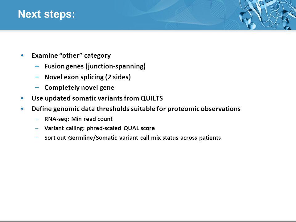 Summary of Proteome Re-processing 105 TCGA patients- 36 iTAQ experiments 15