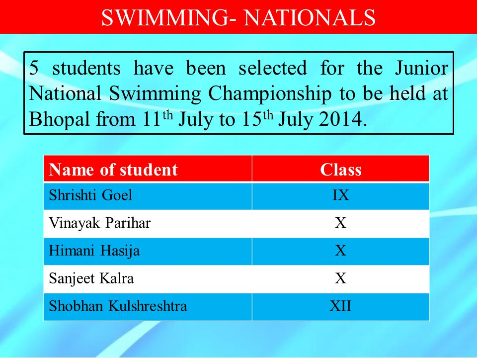 SWIMMING- NATIONALS 5 students have been selected for the Junior National Swimming Championship to be held at Bhopal from 11 th July to 15 th July 201