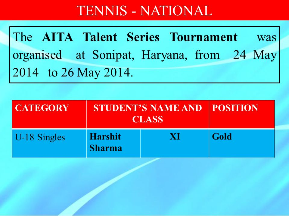 CATEGORYSTUDENT'S NAME AND CLASS POSITION U-18 Singles Harshit Sharma XIGold The AITA Talent Series Tournament was organised at Sonipat, Haryana, from