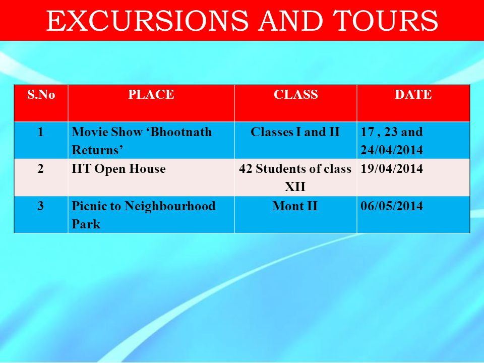 EXCURSIONS AND TOURS S.NoPLACECLASSDATE 1 Movie Show 'Bhootnath Returns' Classes I and II 17, 23 and 24/04/2014 2IIT Open House 42 Students of class X
