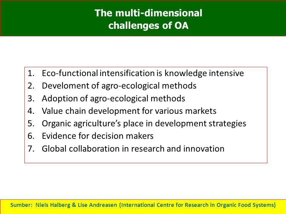 1.Eco-functional intensification is knowledge intensive 2.Develoment of agro-ecological methods 3.Adoption of agro-ecological methods 4.Value chain de