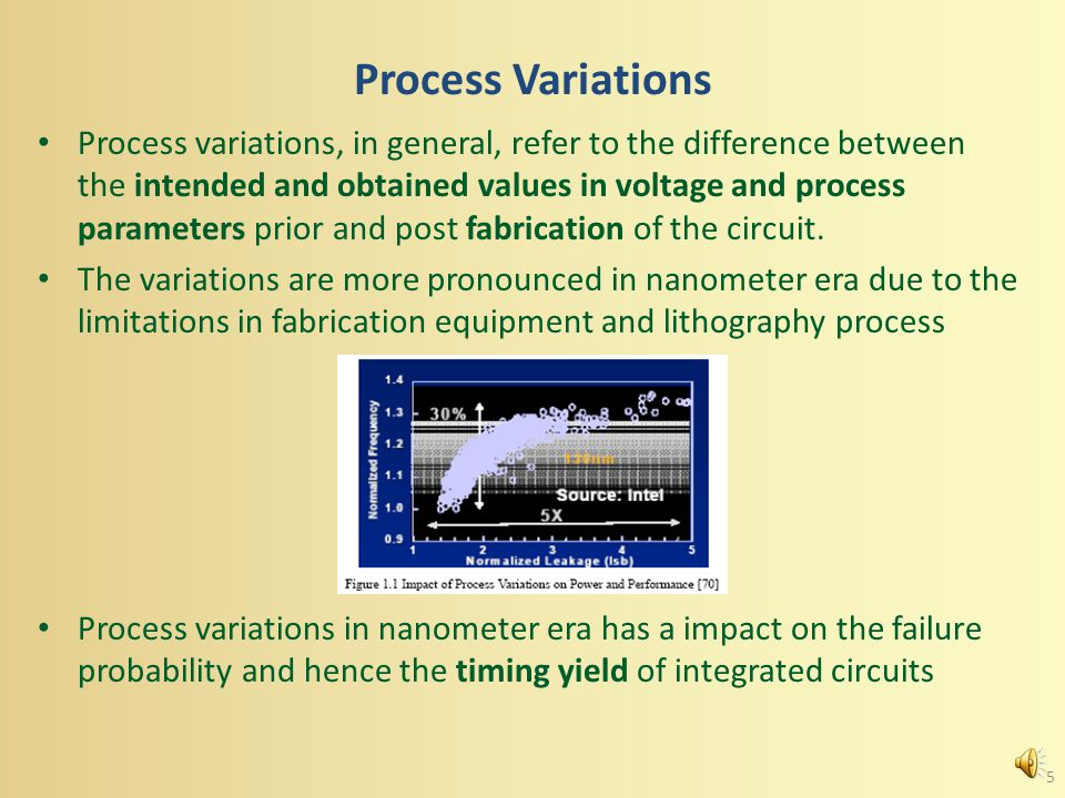 Process Variations Process variations, in general, refer to the difference between the intended and obtained values in voltage and process parameters prior and post fabrication of the circuit.