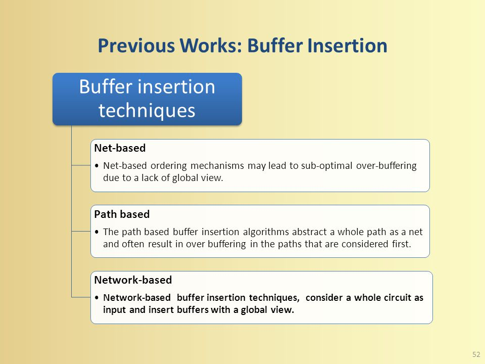 Buffer Insertion and Driver Sizing (BIDS) Impact of interconnect driven performance optimization is increasing in the nanometer era. In prior buffer i