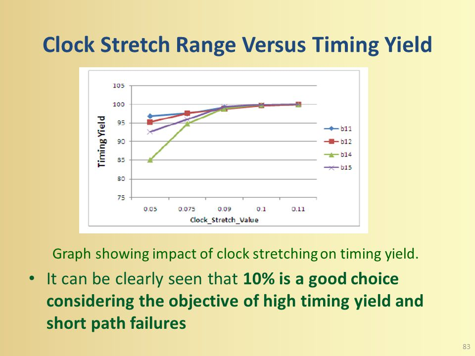 Timing Yield Results on Benchmarks Number of critical paths can be reduced by incremental sizing/placement to improve CSL overhead 82