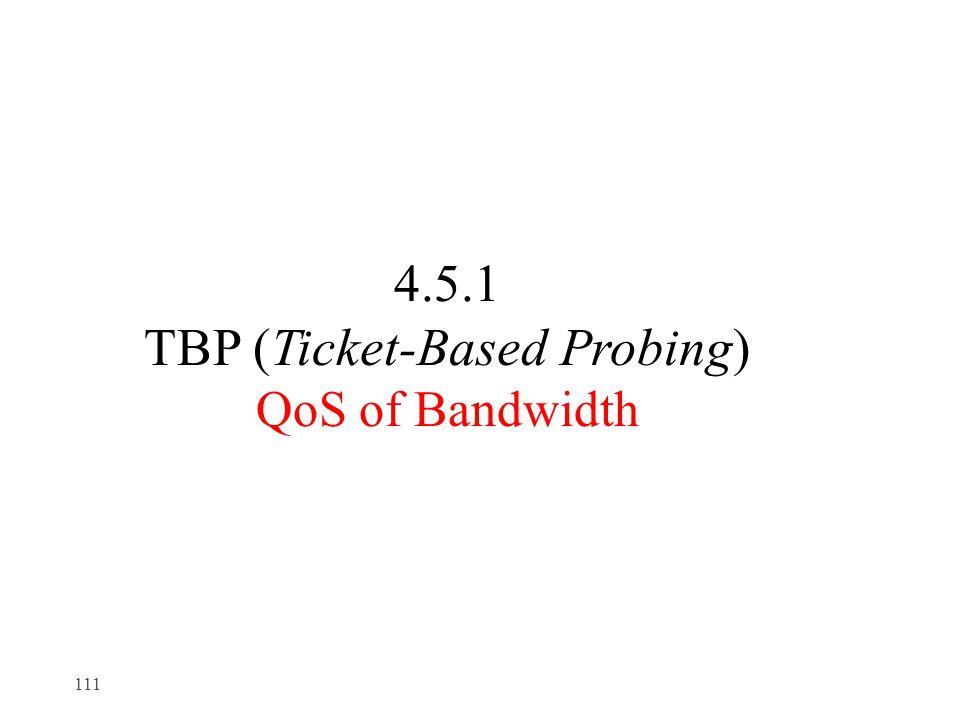 4.5.1 TBP (Ticket-Based Probing) QoS of Bandwidth 111