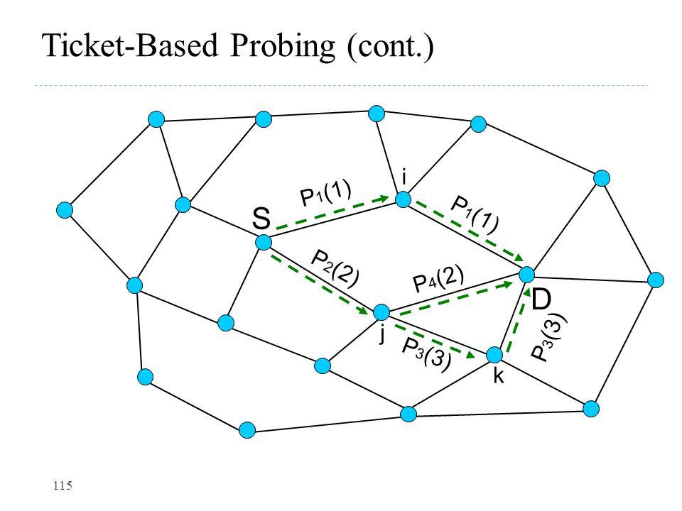 Ticket-Based Probing (cont.) S D i j k P 1 (1) P 4 (2) P 3 (3) P 2 (2) 115 P 3 (3)