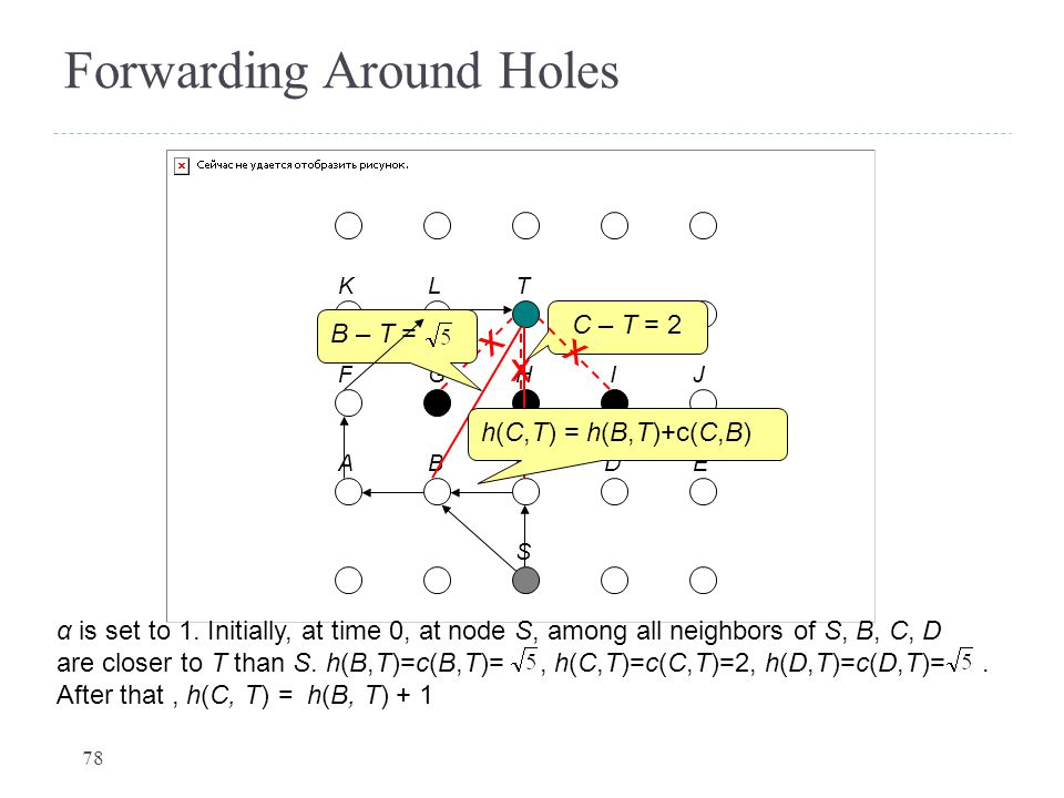 Forwarding Around Holes ABCDE FGHIJ KLT S C – T = 2 h(C,T) = h(B,T)+c(C,B) B – T = x x x 78 α is set to 1. Initially, at time 0, at node S, among all