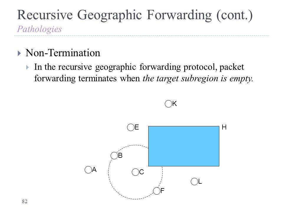 Recursive Geographic Forwarding (cont.) Pathologies  Non-Termination  In the recursive geographic forwarding protocol, packet forwarding terminates